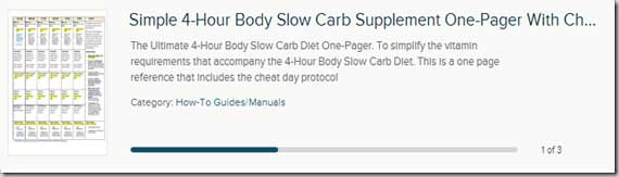 Slow Carb Supplement Cheat Sheet Four Hour Body Cheat Sheets Tools, Tricks and Guides!