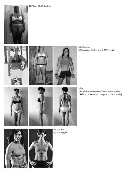 4 hour body fat composition women 4 Hour Body and The Elusive Body Fat: How do you Measure Up?