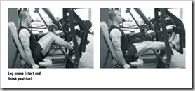Leg Press Body By Science thumb A Better Occams Protocol: Body by Science Meets the 4 Hour Body