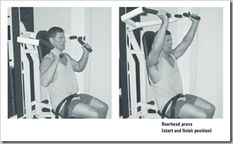 Overhead Press The Big 5 thumb A Better Occams Protocol: Body by Science Meets the 4 Hour Body