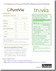 rebiana nutrition label comparison thumb Stevia: The Perfect Slow Carb Sugar Substitute!
